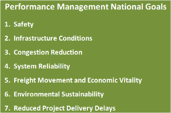 Image showing list of Performance Management National Goals consisting of: 1. Safety; 2. Infrastructure Conditions; 3. Congestion Reduction; 4. System Reliability; 5. Freight Movement and Economic Vitality; 6. Environmental Sustainability; 7. Reduced Project Delivery Delays.