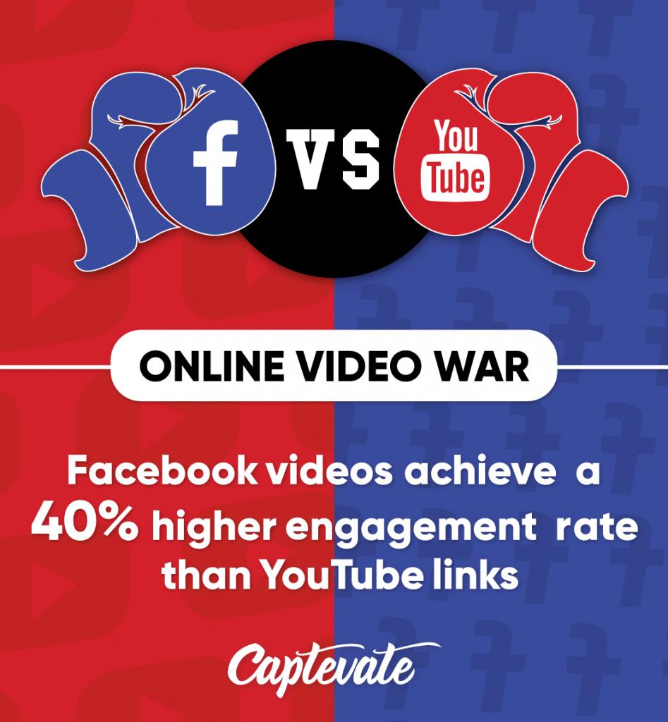 facebook upload video