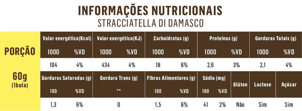 Tabela_Stracc Damasco