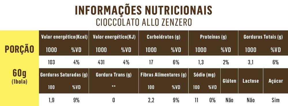 Tabela_Cioccolato allo zenzero