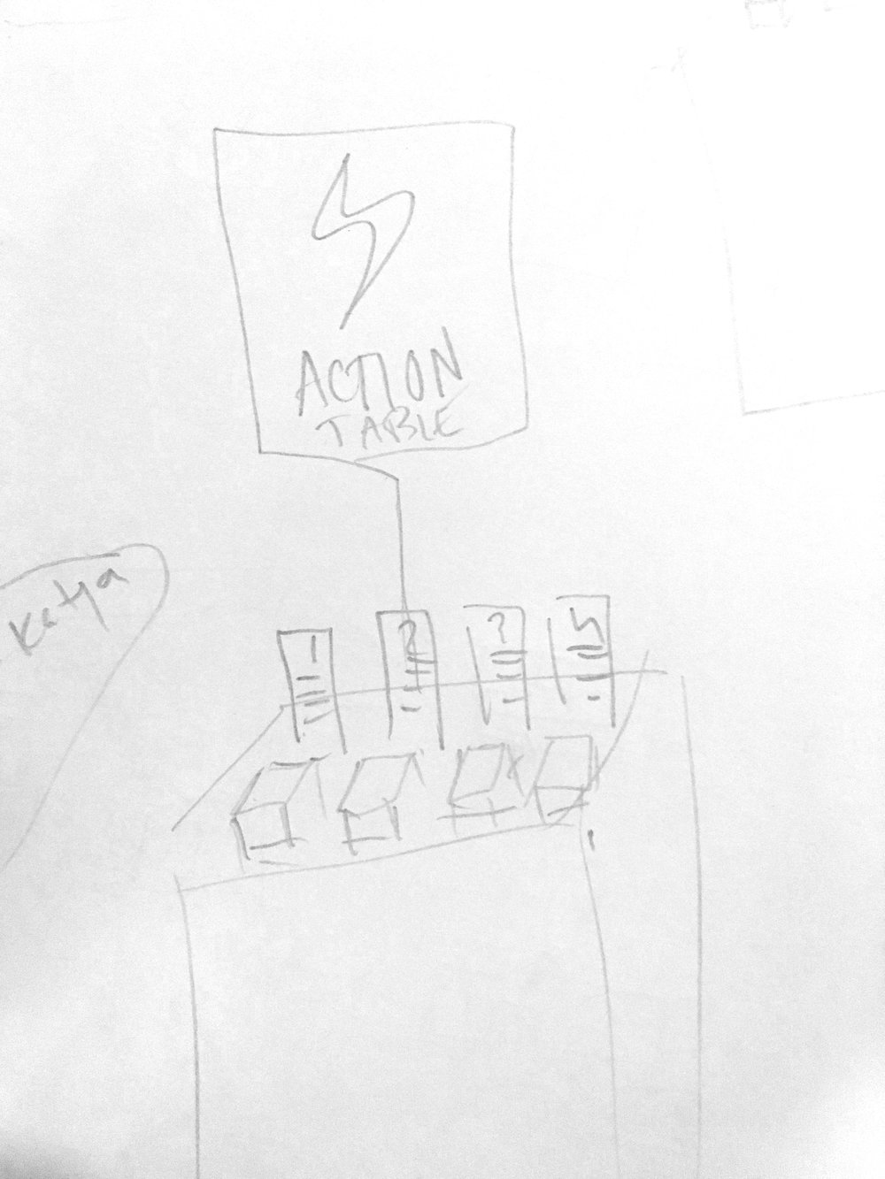 Sketch of action table for the pop-up exhibit at the activist space Playground Coffee Shop in Bed-Stuy, Brooklyn, NY.