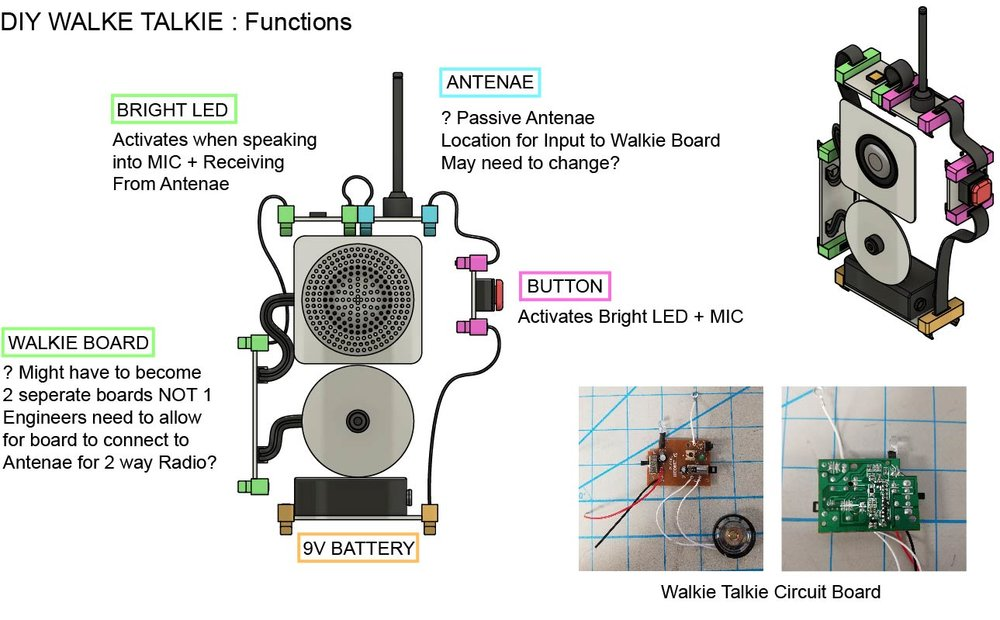 01A_Walkie_board_design.jpg