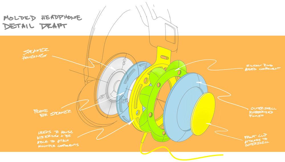 02_molded_headphone_detail_draft.jpg