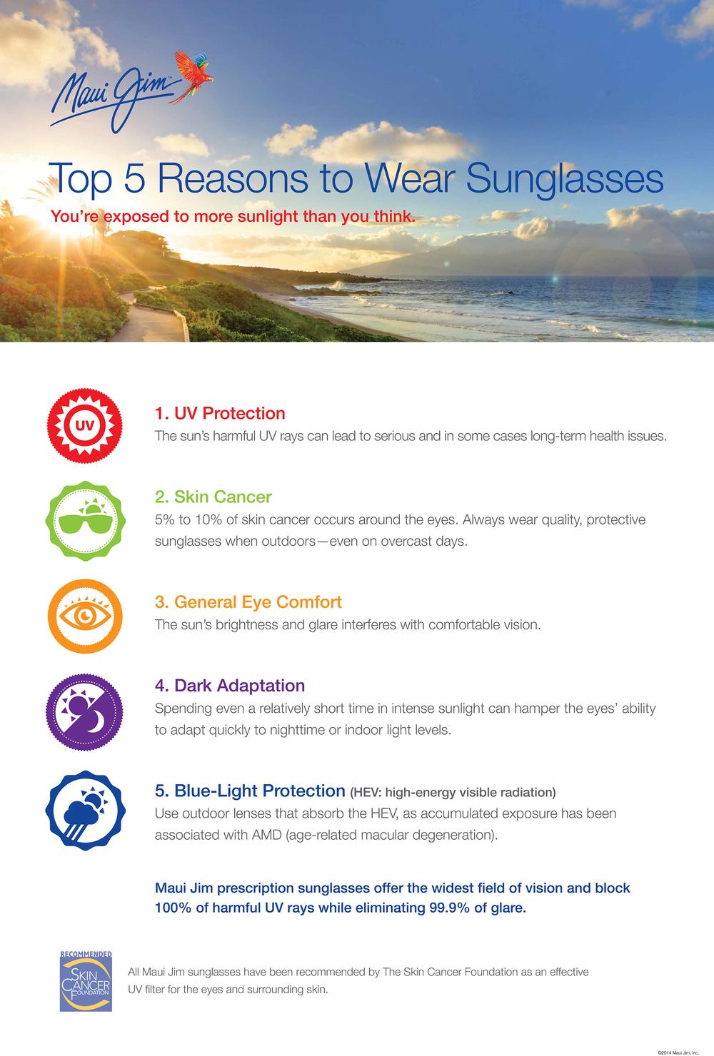 Top 5 Reasons to Wear Sunglasses.jpg
