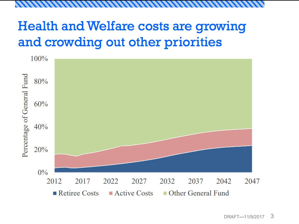 HEALTHCOSTSGROWING.jpeg