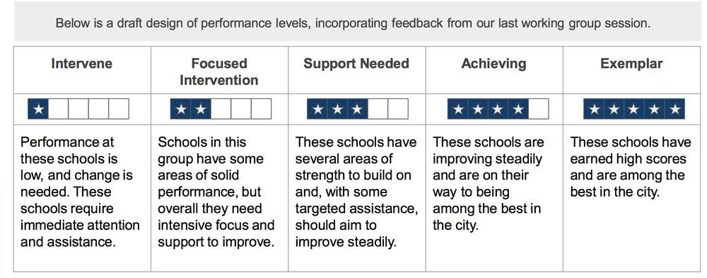 Performanc framework.jpeg