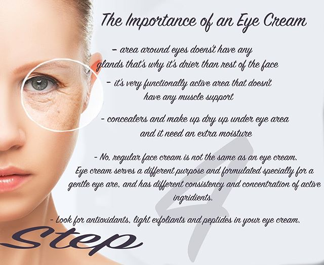 Eye cream is as important as every other step in your #5steproutine. It's one of those products that doesn't show an instant result but has a huge impact on skin. Even the simple eye cream can hydrate and moisturize this gentle area to prevent new expression lines. Do not think that after 5 years of using an eye cream you have to thank your genes and Mother Nature. Thank an Eye cream.  And us.