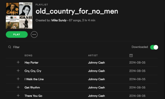The playlist that I put on to when I write Pancho books.  Click the image if you want to listen to some old school country.