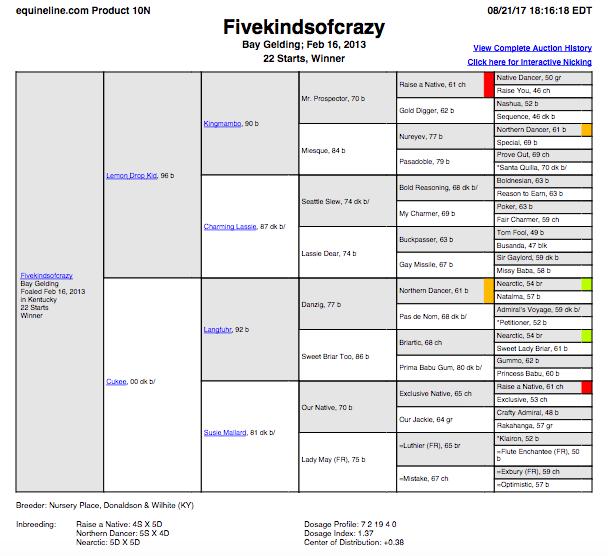 Fivekindsofcrazy.png