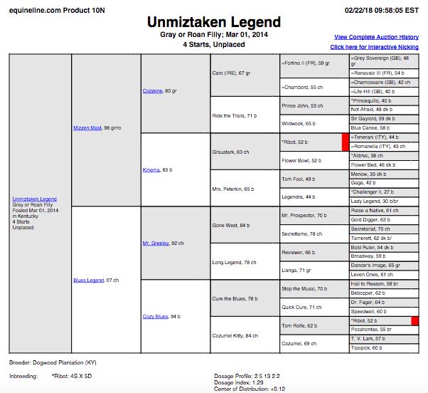 Unmiztaken Legend.png