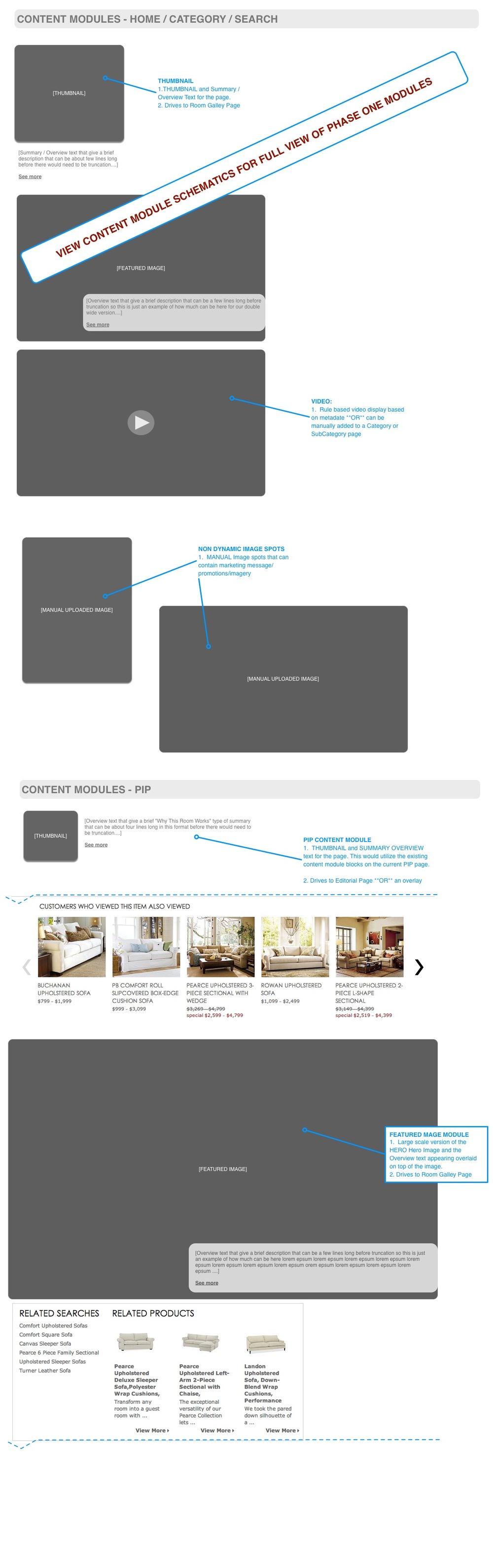 Content Modules.jpg