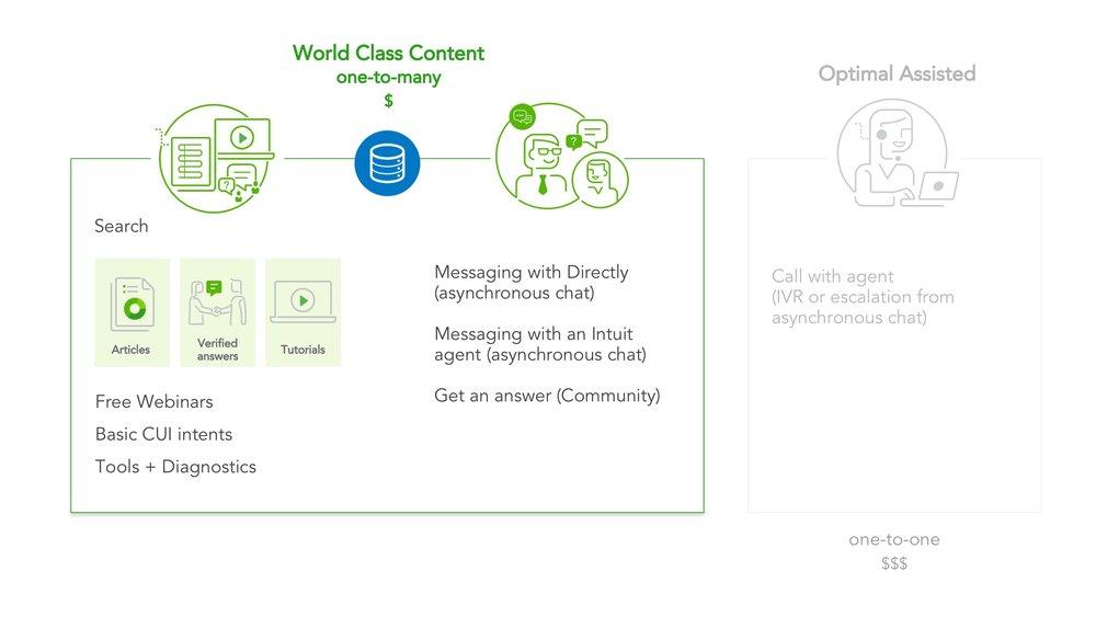 Customer Success_ Ecosystem Design 11.jpeg