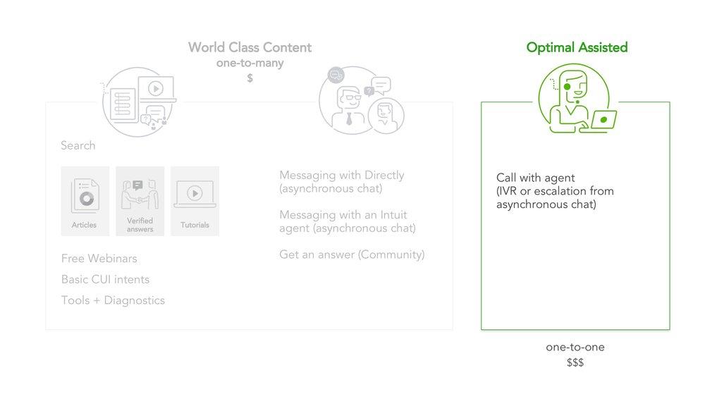 Customer Success_ Ecosystem Design 12.jpeg