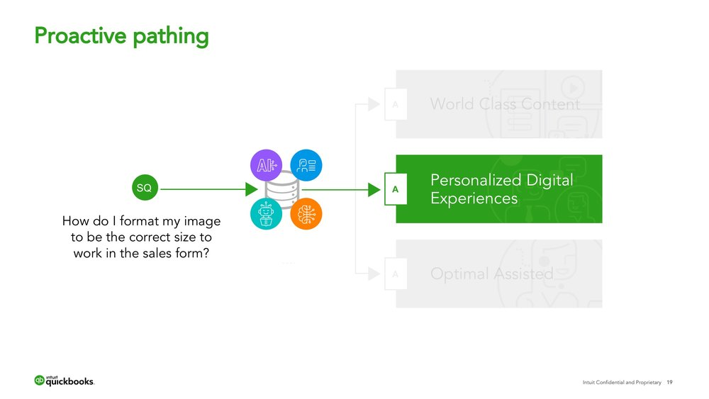 Customer Success_ Ecosystem Design 19.jpeg