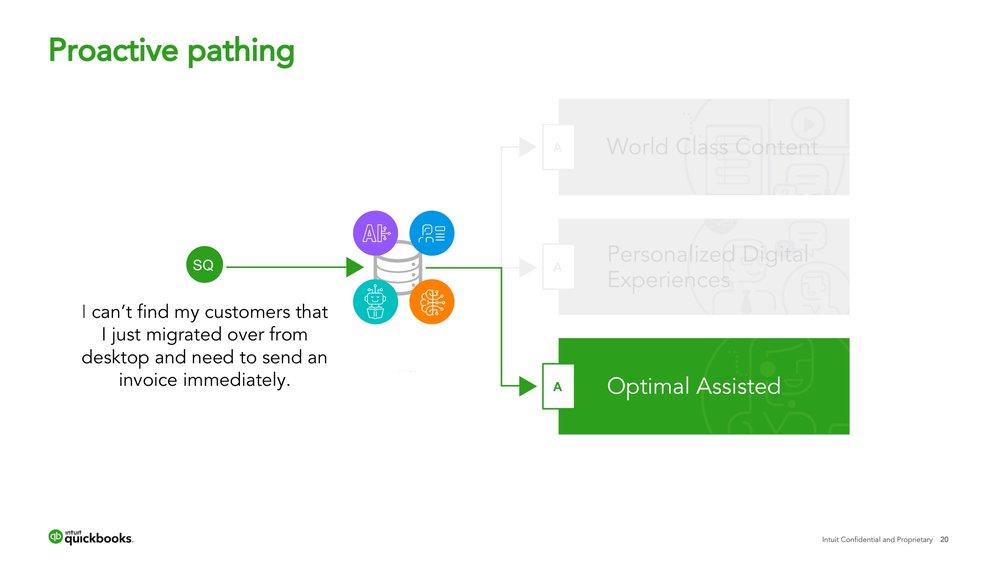 Customer Success_ Ecosystem Design 20.jpeg