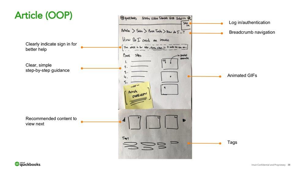 Customer Success_ Ecosystem Design 38.jpeg