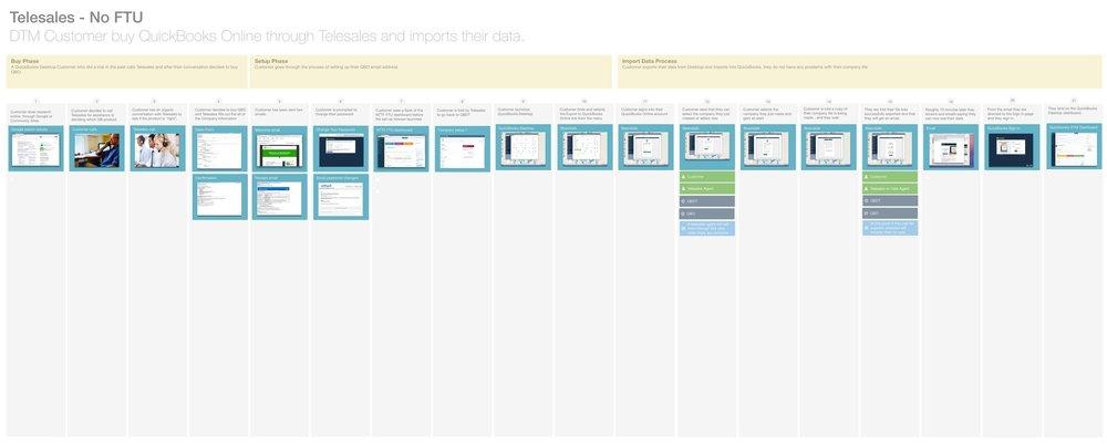 DTM Blueprinting v1.0 8.jpeg