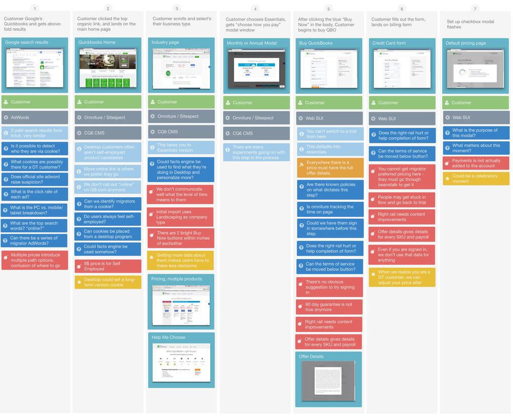 Zoom Blueprint.jpg
