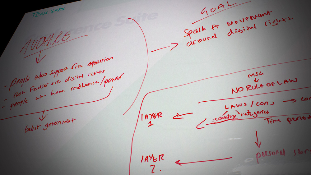 SMEX whiteboard.jpg