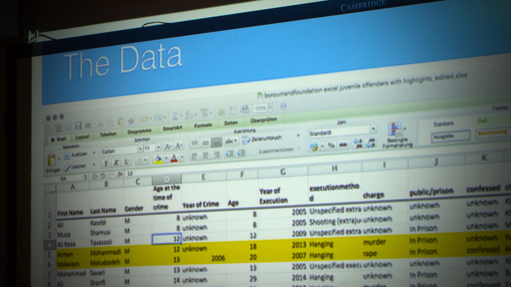 data presentation.jpg