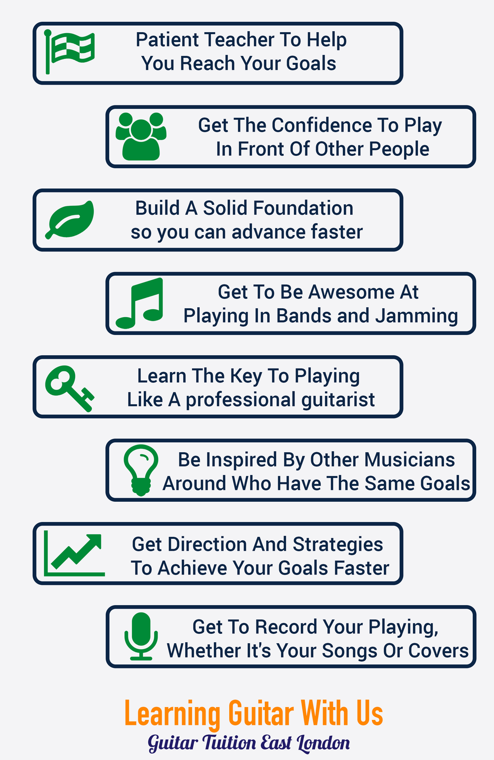Benefits of getting Guitar Lessons for beginners London with Us.