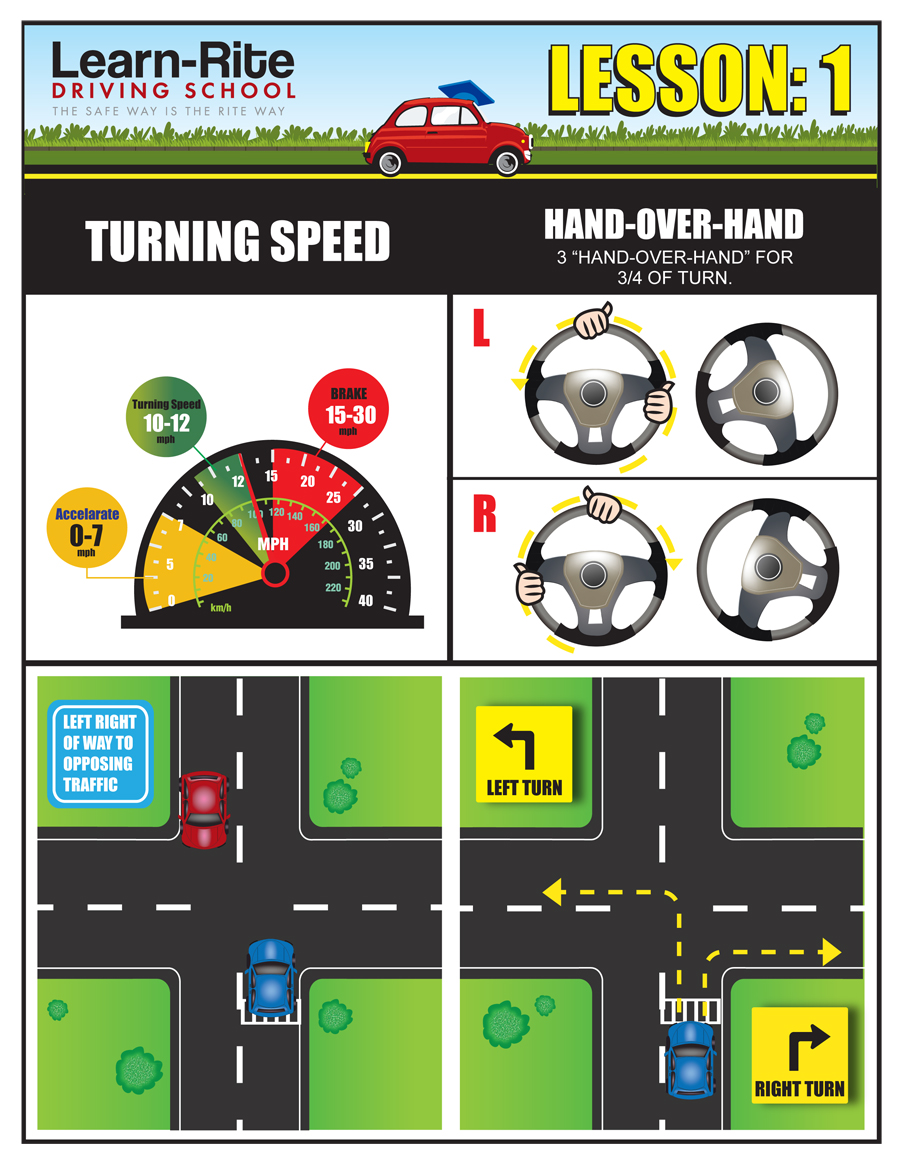 Driving_instructions_Lesson1.jpg