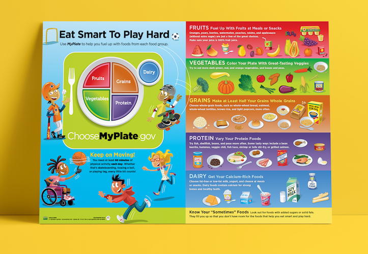 FNA: Serving Up MyPlate