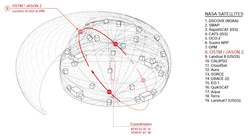 nasa-orbit-05.png