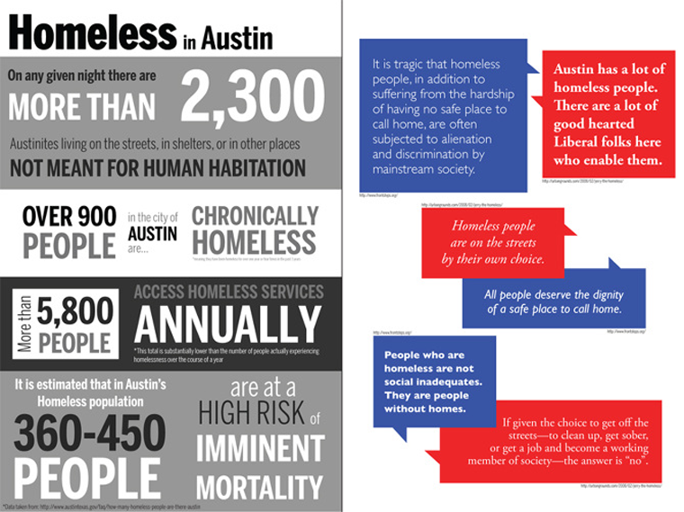 The homeless population in Austin faces divided perceptions and stigmas.