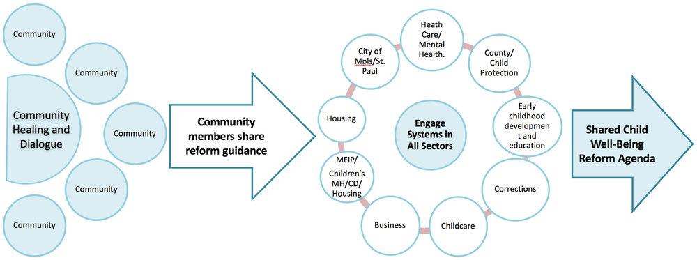 community-guidance.jpg