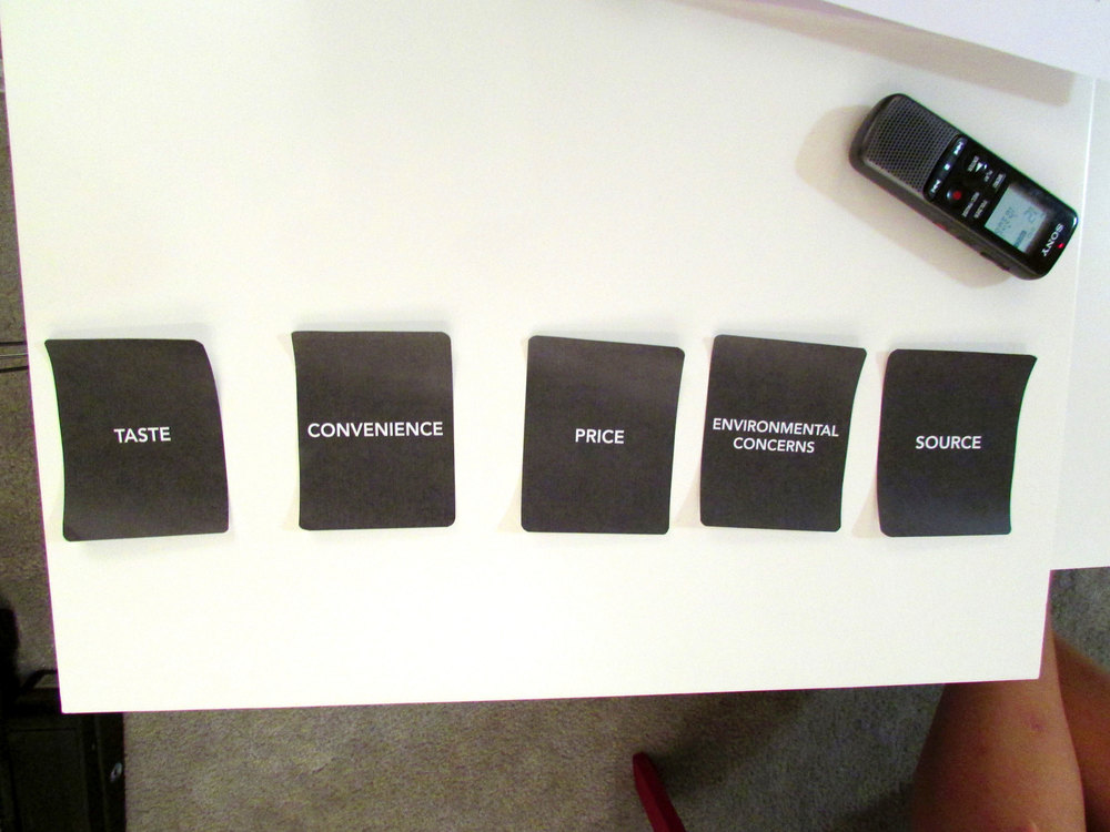 In-Context Interviews: Card Sorts