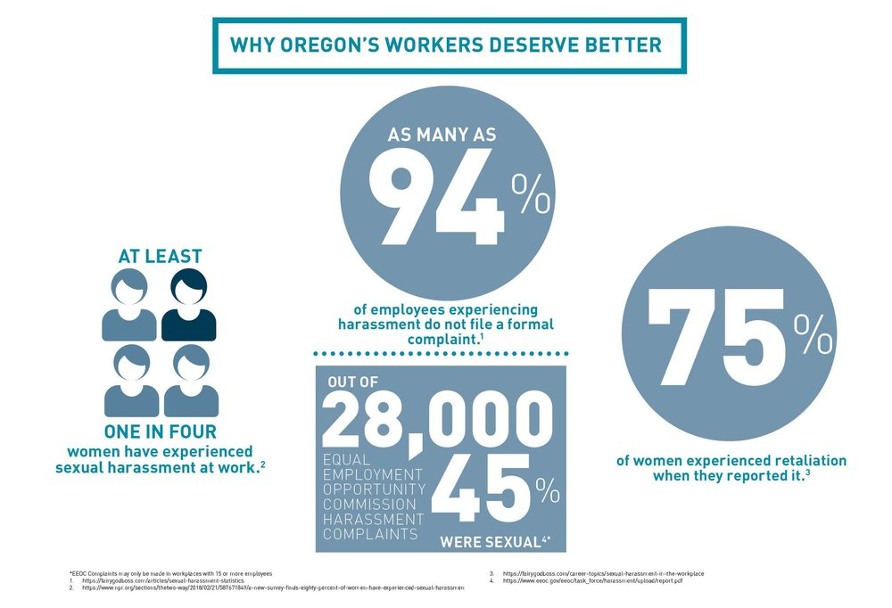 The+Oregon+Workplace+Fairness+Act+-+LOGOS+%2B+BILL+NUMBER.jpg