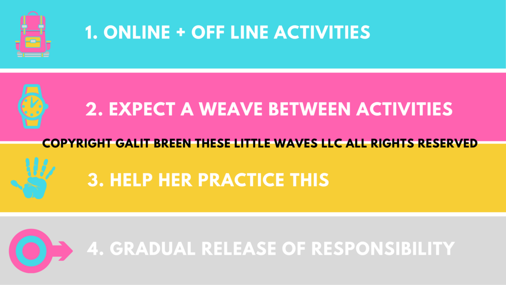 4 steps to stop being the ipad police galit breen these little waves llc.png