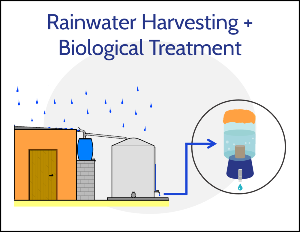 CleanWater_RWH.png