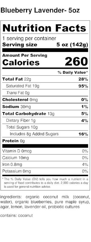 Blueberry Lavender- 5oz - Nutrition Label (1).jpg