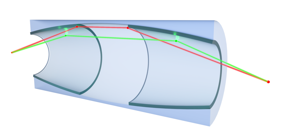 Sigray Twin Paraboloidal Optic: The mirrored pair compensates for one another, resulting in a uniform path length for all x-rays. This results in a single round spot at the sample without tailing aberrations.