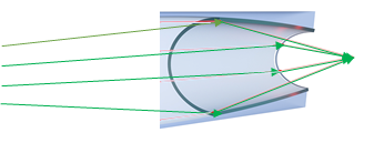Figure 1 – One of Sigray's axially symmetric optic designs. Designs include ellipsoidal, single paraboloidal, and double paraboloidal interior surfaces. The parameters of the optic used in the experiment were: 640 um (diameter) entrance optical aperture, 390 um (diameter) exit optical aperture, 16 mm working distance (the distance between the end of optic to focus). The x-ray energy used for the experiment was 12.2 keV.