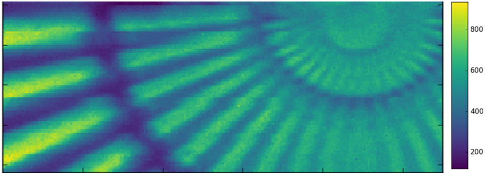 Figure 2 – Measurements on fluorescence standards. Shown are line pairs and Siemens star patterns of the Pt L line emission. Top: line-space resolution bars and spaces with 300, 400, 500, 1000, and 2000 nm widths from left to right. Bottom: Siemens star resolution pattern. Again, 400 nm line-space spokes (indicated by arrow) can be clearly resolved.