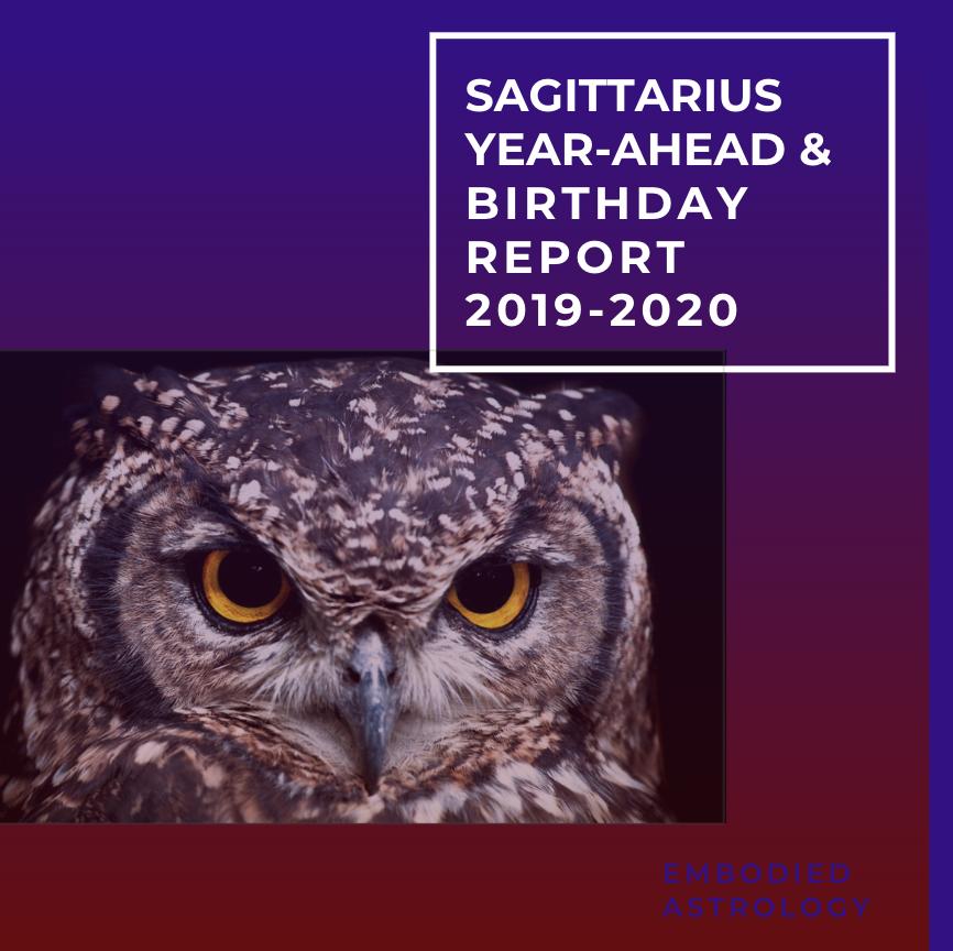 birthday 2020 astrology