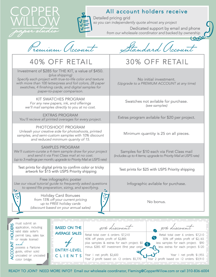 CWPS-wholesale-guide.png
