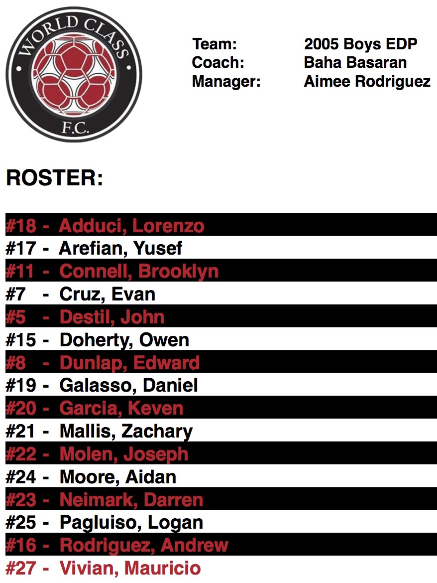 WC 05 roster.jpg
