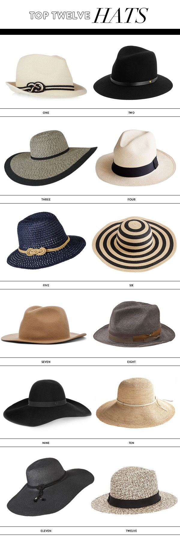 http://www.megbiram.com/top-twelve-hats/