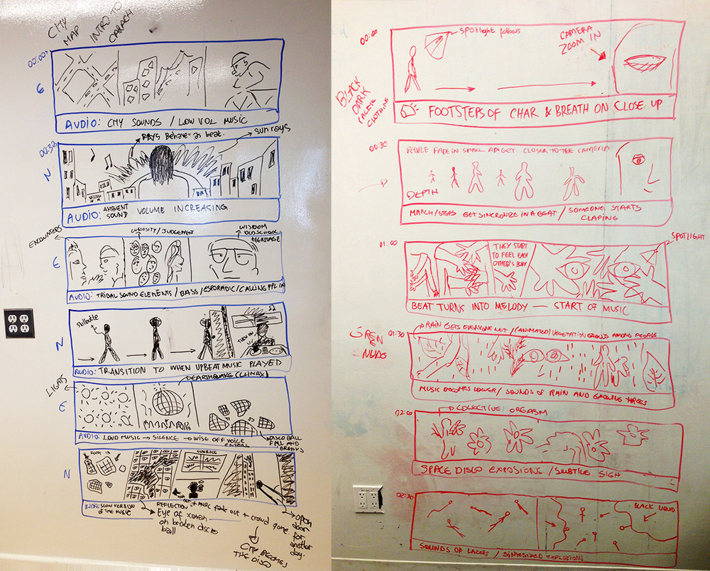 First drafts for the storyboard