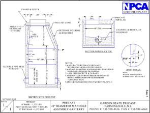 48_diameter_manhole_sanitar