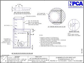 60_diameter_manhole