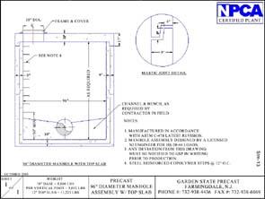 96_diameter_manhole