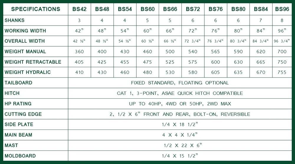 Standard Box Scraper Specs.jpg