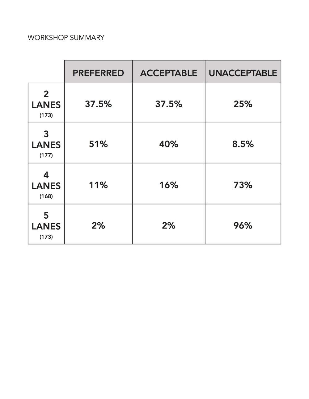 Scorecard Summary copy.jpg