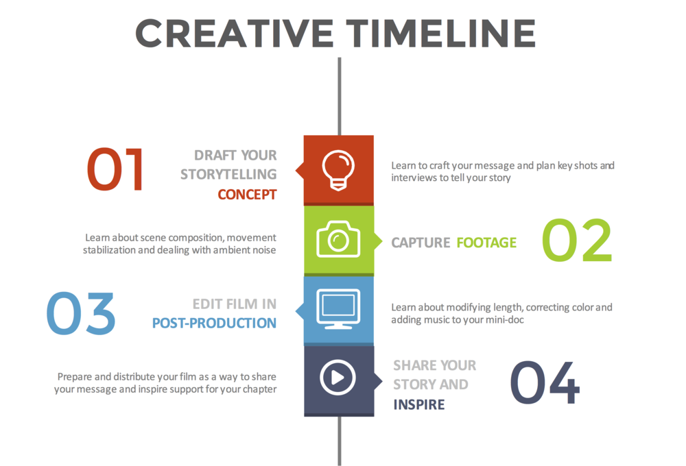 creative timeline infographic.png