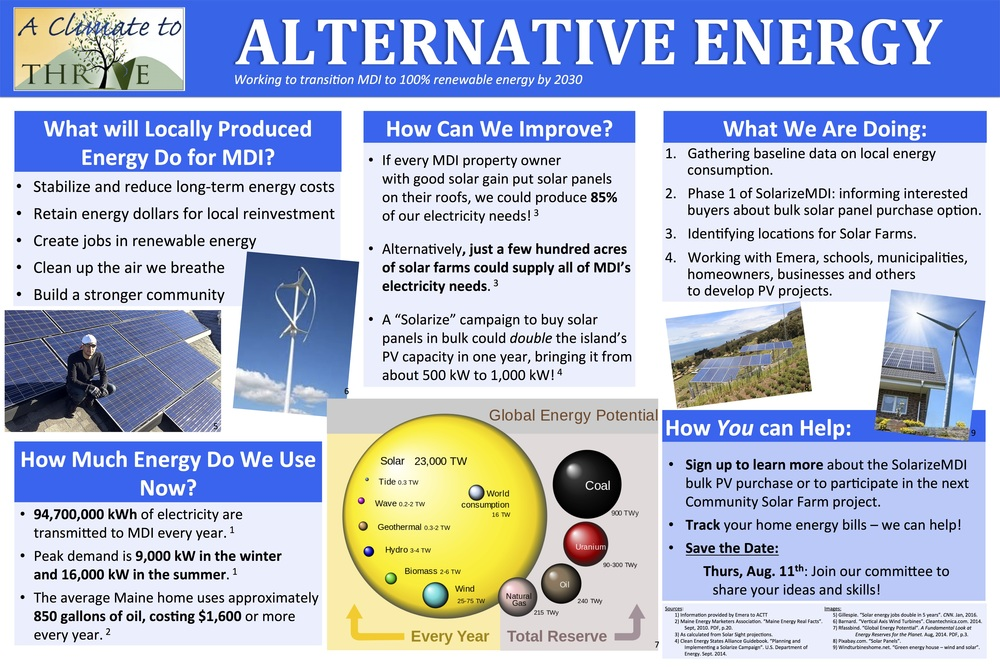 Energy poster final copy.jpg